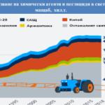 Бюлетин на САPA за юни, 21:  цените и производството на месо растат. Случай на вирус ToBRFV при български домати. Потребителите търсят по-евтините продукти.